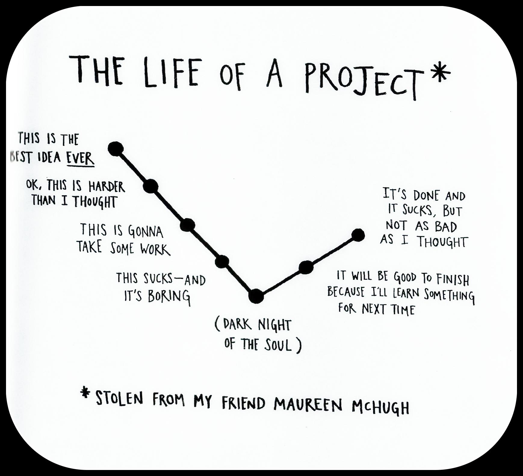self-sabotage, procrastination, anxiety, success